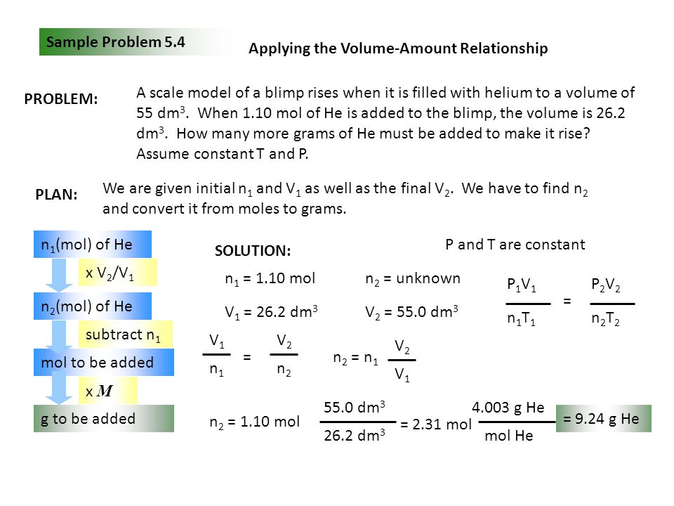 Sample Problem 5.4 Applying the Volume-Amount Relationship PROBLEM: A scale model of a blimp rises when it is filled with helium to a volume of 55 dm
