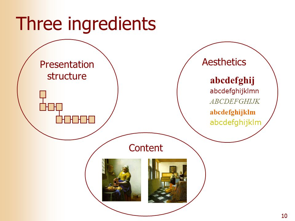 10 Three ingredients Content Presentation structure Aesthetics abcdefghij abcdefghijklmn ABCDEFGHIJK abcdefghijklm