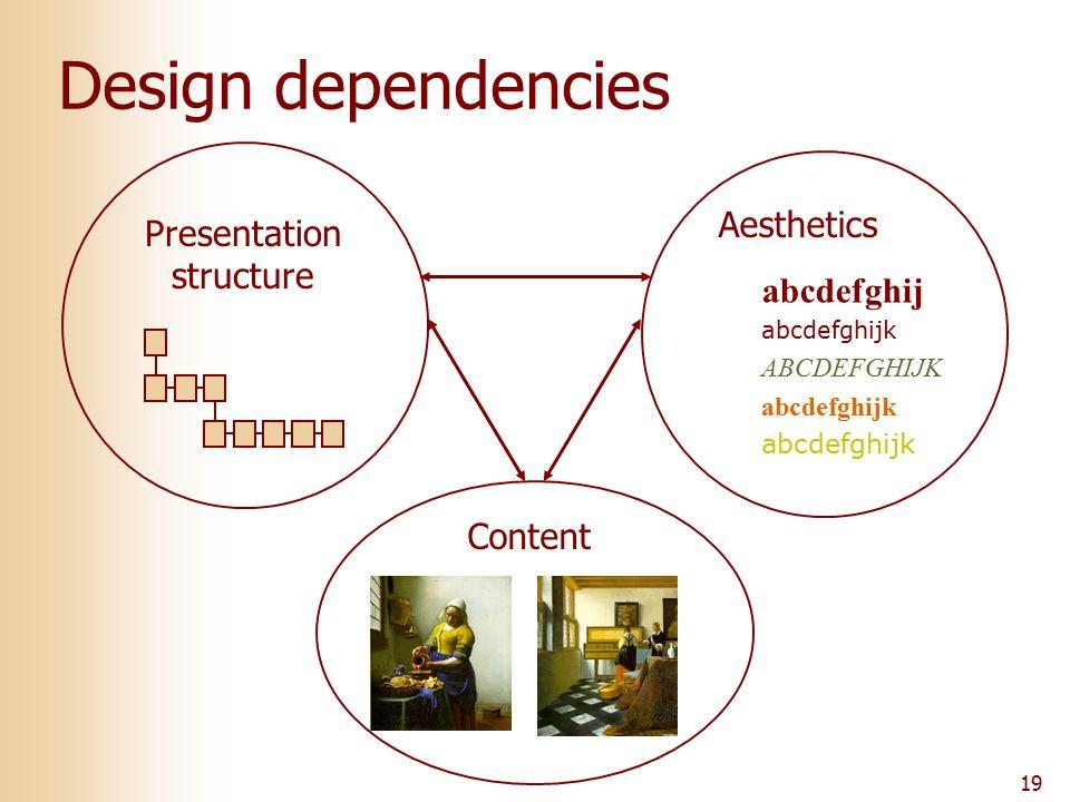 19 Design dependencies Content Presentation structure Aesthetics abcdefghij abcdefghijk ABCDEFGHIJK abcdefghijk