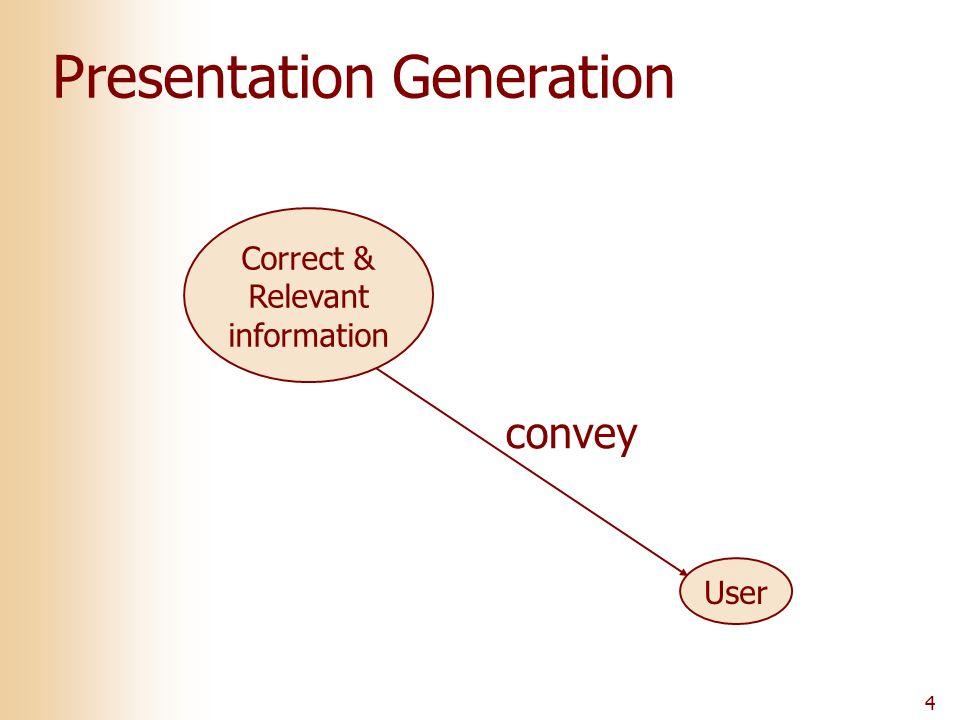 4 Presentation Generation Correct & Relevant information User convey