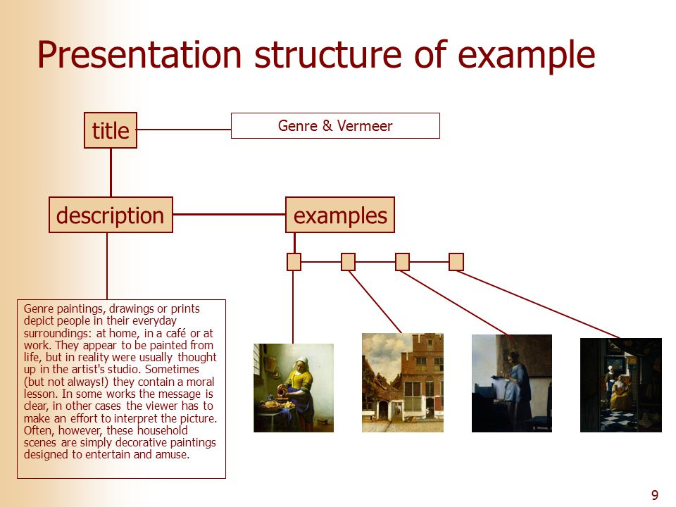 9 Presentation structure of example Genre & Vermeer examples title description Genre paintings, drawings or prints depict people in their everyday sur