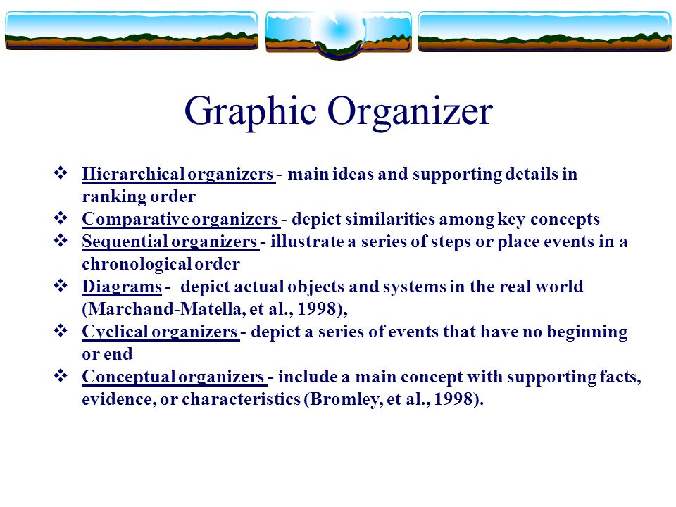 Graphic Organizer  Hierarchical organizers - main ideas and supporting details in ranking order  Comparative organizers - depict similarities among