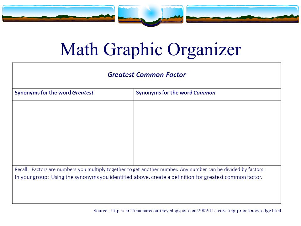 Math Graphic Organizer Source: http://christinamariecourtney.blogspot.com/2009/11/activating-prior-knowledge.html Greatest Common Factor Synonyms for