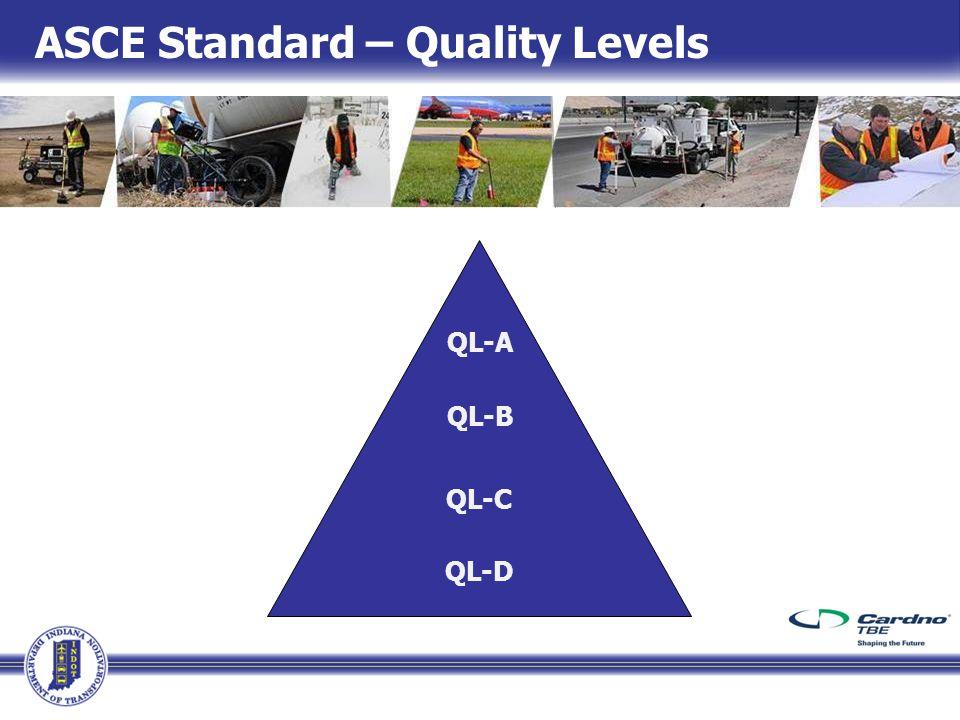 ASCE Standard – Quality Levels QL-B QL-A QL-C QL-D