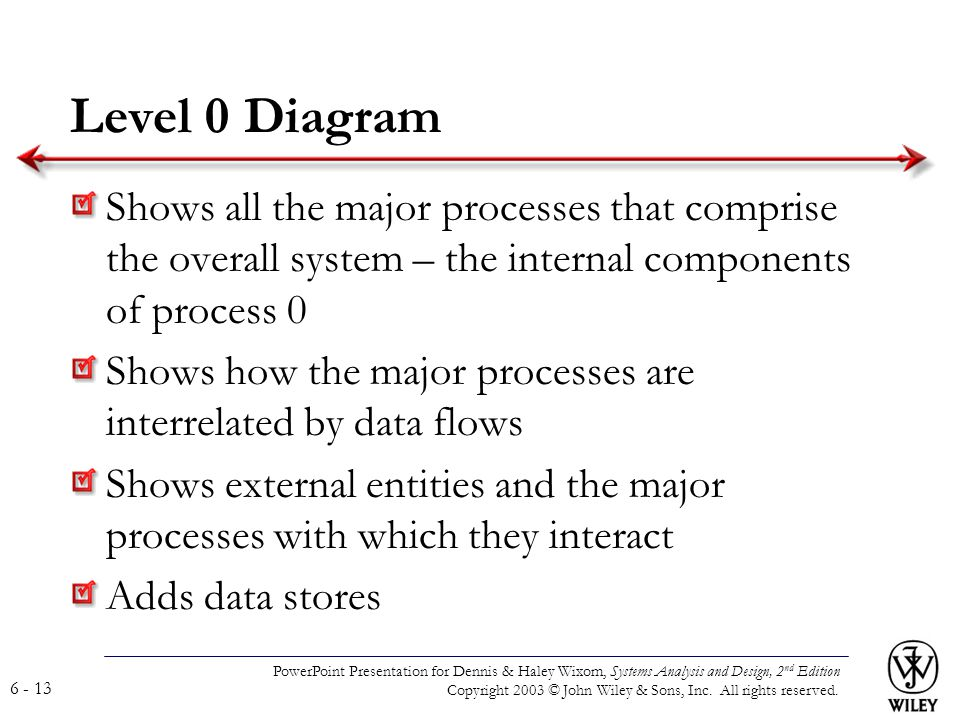 PowerPoint Presentation for Dennis & Haley Wixom, Systems Analysis and Design, 2 nd Edition Copyright 2003 © John Wiley & Sons, Inc. All rights reserv