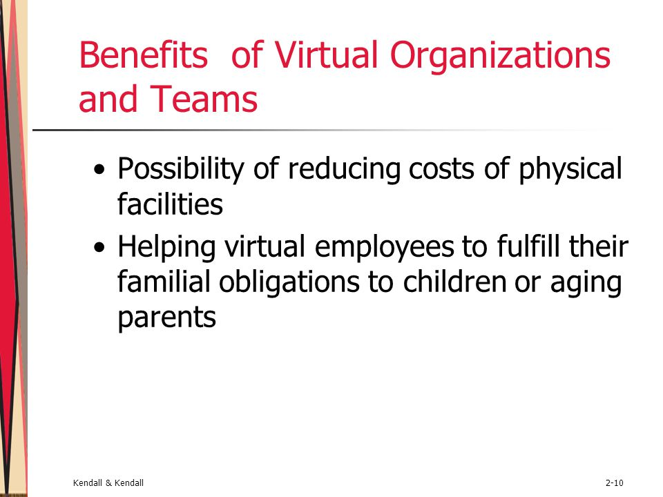 Kendall & Kendall2-10 Benefits of Virtual Organizations and Teams Possibility of reducing costs of physical facilities Helping virtual employees to fulfill their familial obligations to children or aging parents