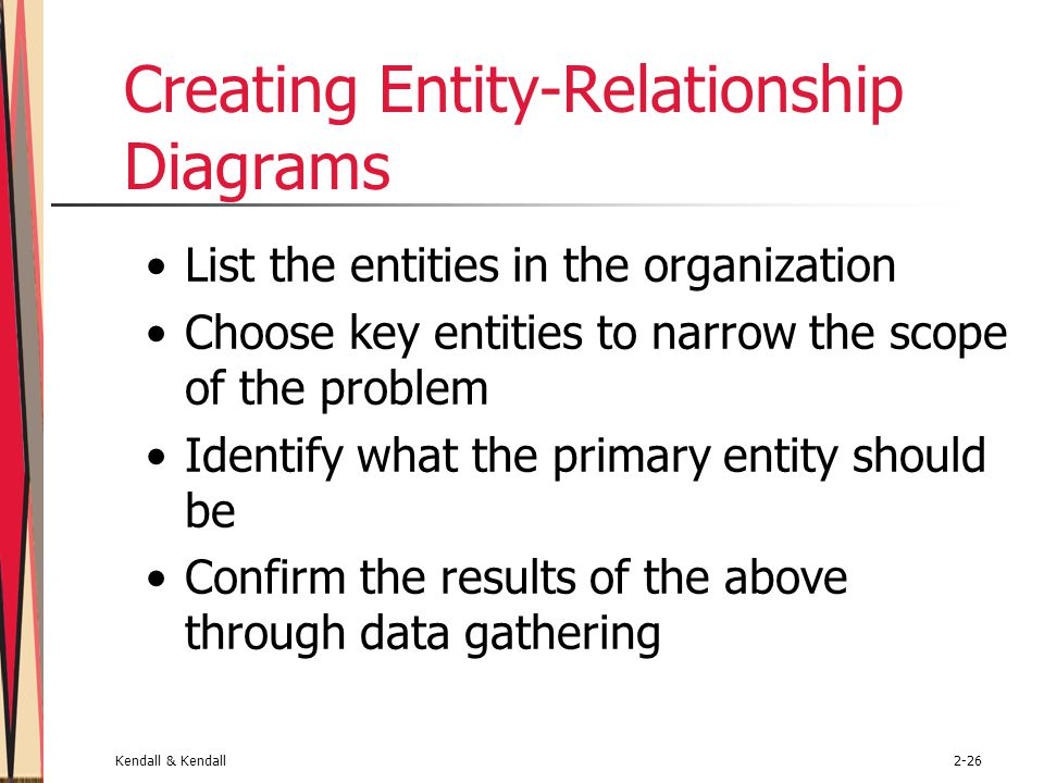 Kendall & Kendall2-26 Creating Entity-Relationship Diagrams List the entities in the organization Choose key entities to narrow the scope of the problem Identify what the primary entity should be Confirm the results of the above through data gathering