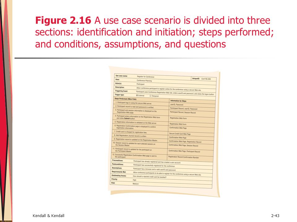 Kendall & Kendall2-43 Figure 2.16 A use case scenario is divided into three sections: identification and initiation; steps performed; and conditions, assumptions, and questions
