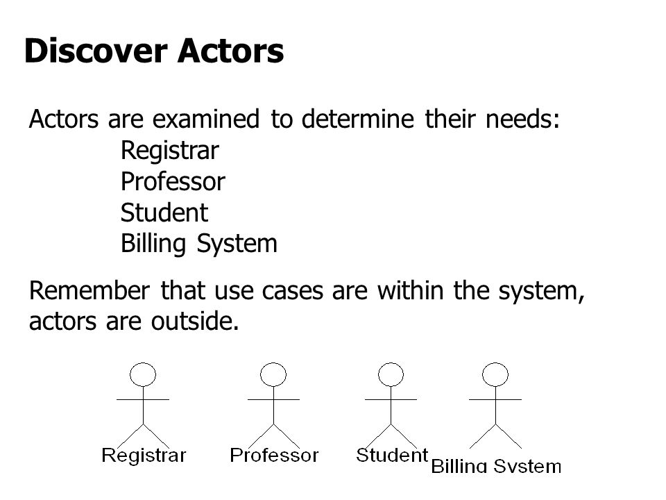 Discover Actors Actors are examined to determine their needs: Registrar Professor Student Billing System Remember that use cases are within the system