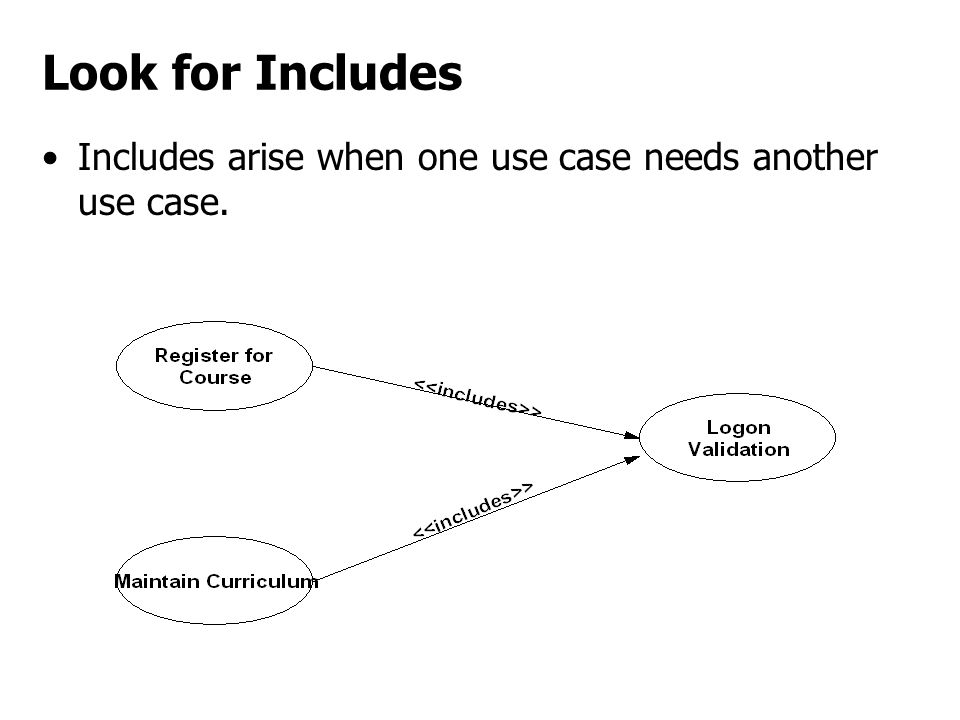 Includes arise when one use case needs another use case. Look for Includes