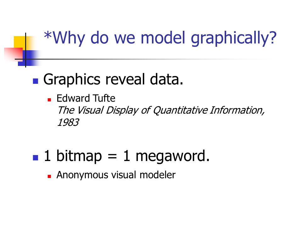 *Why do we model graphically? Graphics reveal data. Edward Tufte The Visual Display of Quantitative Information, 1983 1 bitmap = 1 megaword. Anonymous