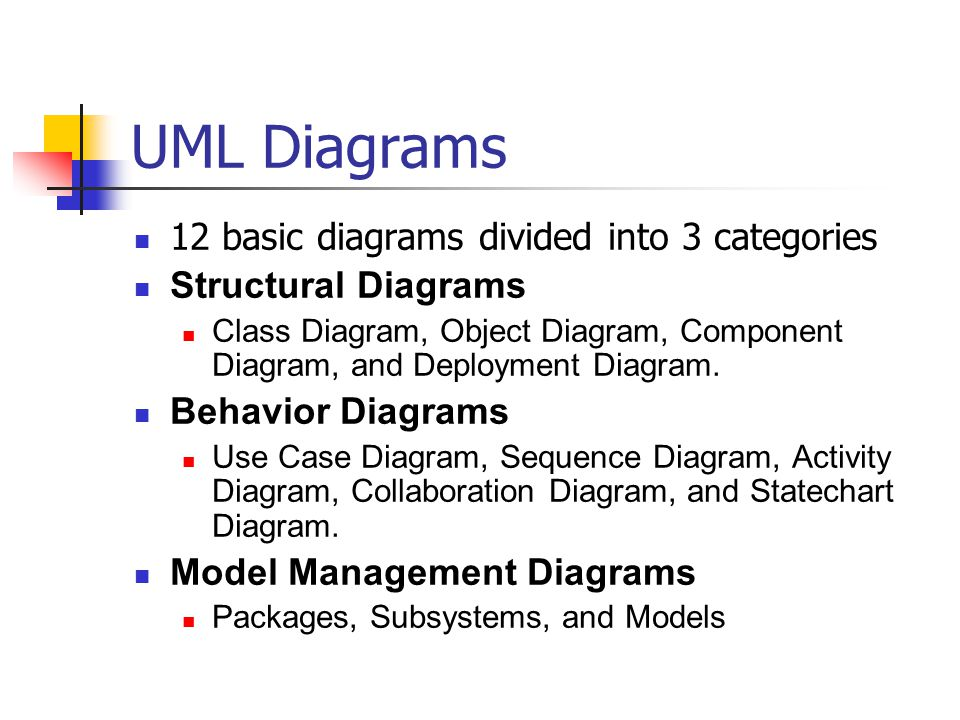UML Diagrams 12 basic diagrams divided into 3 categories Structural Diagrams Class Diagram, Object Diagram, Component Diagram, and Deployment Diagram.
