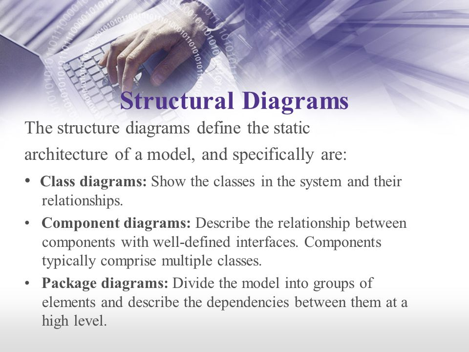 Structural Diagrams The structure diagrams define the static architecture of a model, and specifically are: Class diagrams: Show the classes in the system and their relationships.
