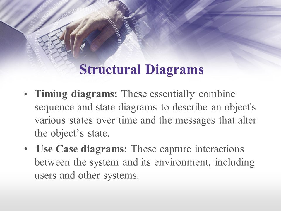 Structural Diagrams Timing diagrams: These essentially combine sequence and state diagrams to describe an object s various states over time and the messages that alter the object's state.