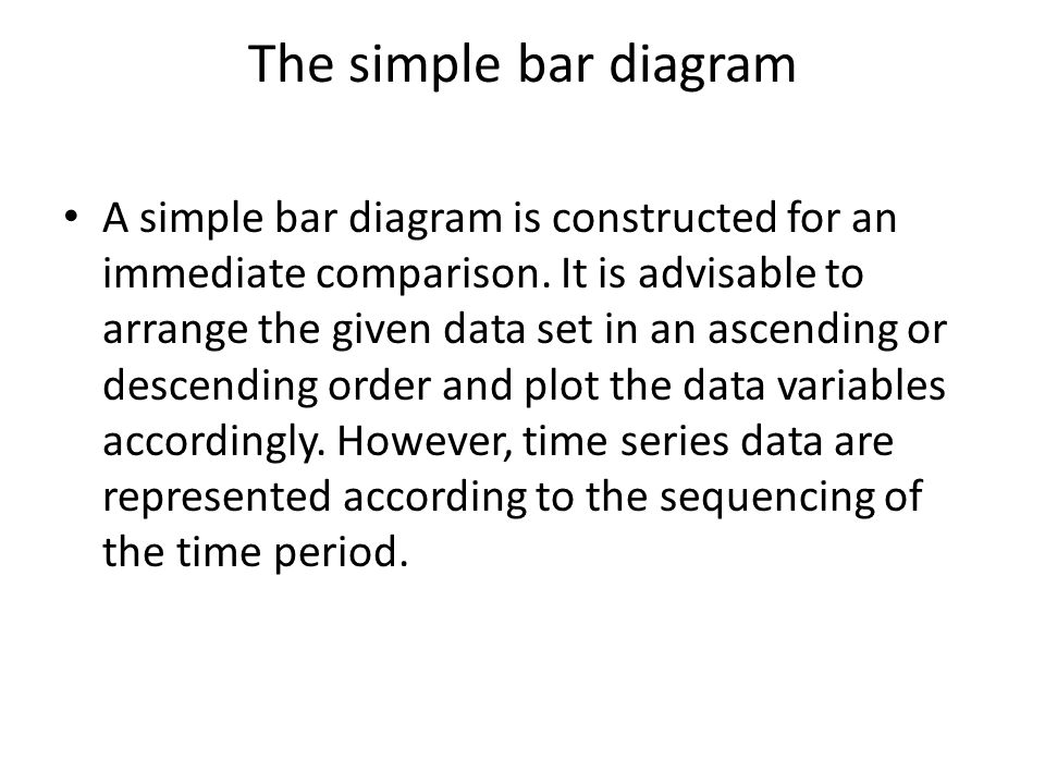 The simple bar diagram A simple bar diagram is constructed for an immediate comparison. It is advisable to arrange the given data set in an ascending