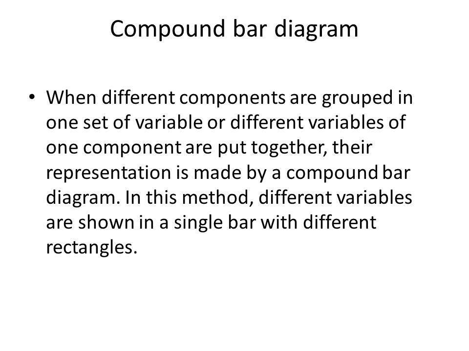 Compound bar diagram When different components are grouped in one set of variable or different variables of one component are put together, their repr