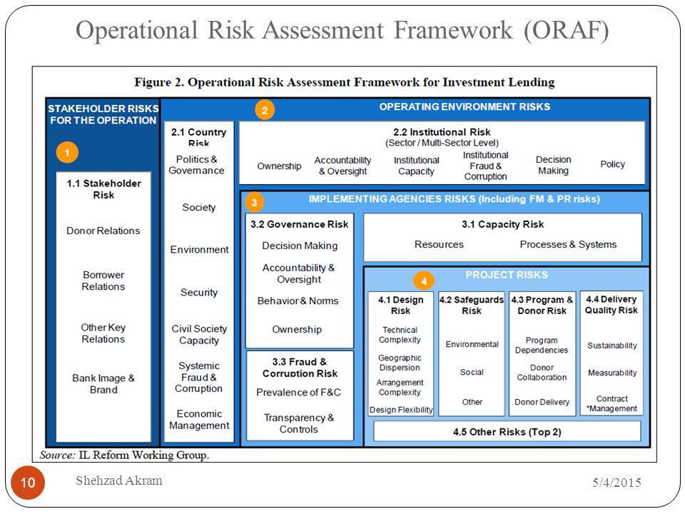 Operational Risk Assessment Framework (ORAF) 5/4/2015 Shehzad Akram 10