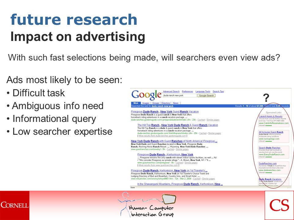 future research Impact on advertising With such fast selections being made, will searchers even view ads.