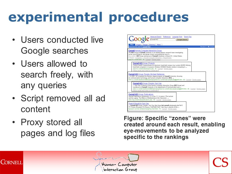 experimental procedures Users conducted live Google searches Users allowed to search freely, with any queries Script removed all ad content Proxy stored all pages and log files Figure: Specific zones were created around each result, enabling eye-movements to be analyzed specific to the rankings