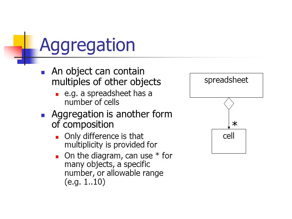 Aggregation An object can contain multiples of other objects e.g.