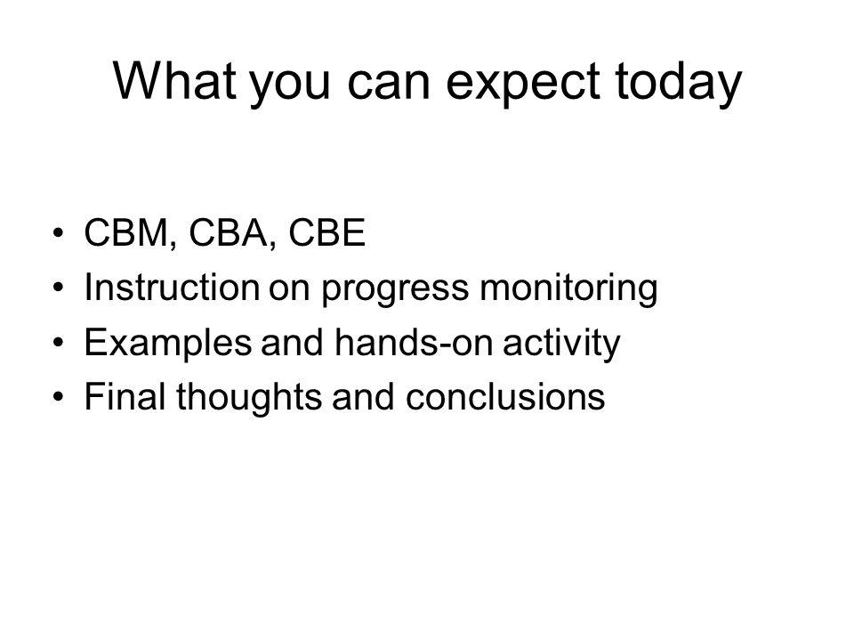 What is CBM.