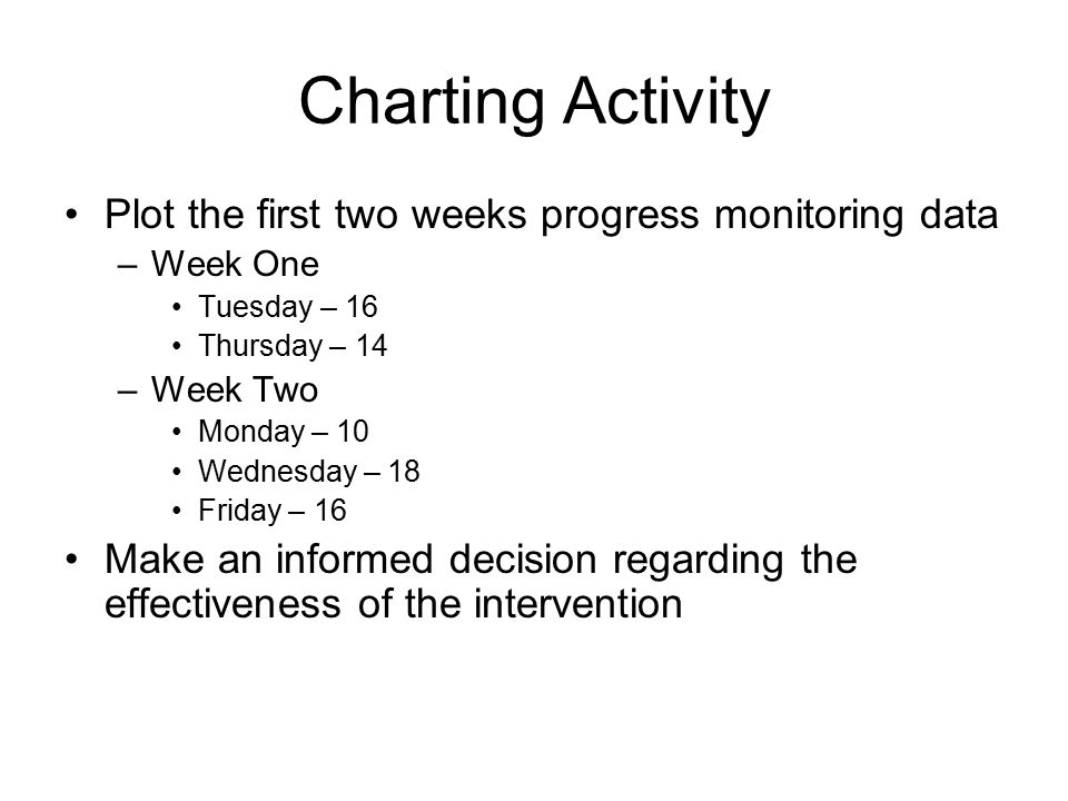 Charting Activity Plot the first two weeks progress monitoring data –Week One Tuesday – 16 Thursday – 14 –Week Two Monday – 10 Wednesday – 18 Friday –