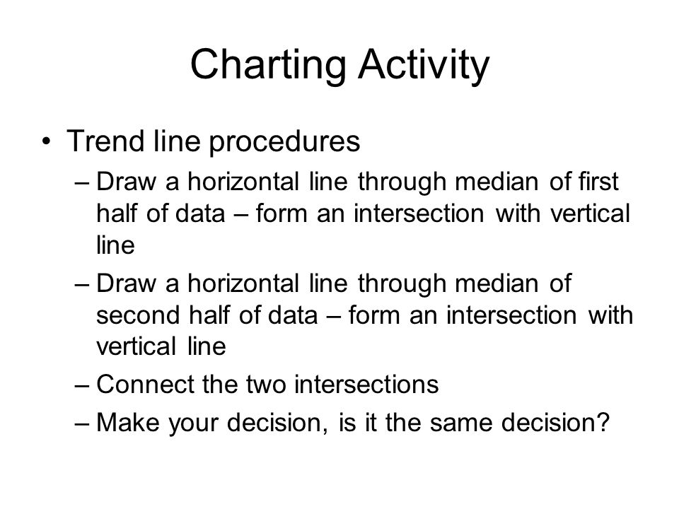 Charting Activity Trend line procedures –Draw a horizontal line through median of first half of data – form an intersection with vertical line –Draw a
