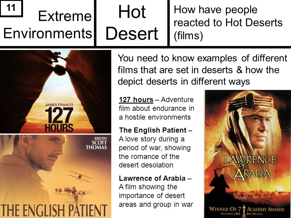 Extreme Environments How have people reacted to Hot Deserts (films) Hot Desert 11 You need to know examples of different films that are set in deserts & how the depict deserts in different ways 127 hours – Adventure film about endurance in a hostile environments The English Patient – A love story during a period of war, showing the romance of the desert desolation Lawrence of Arabia – A film showing the importance of desert areas and group in war
