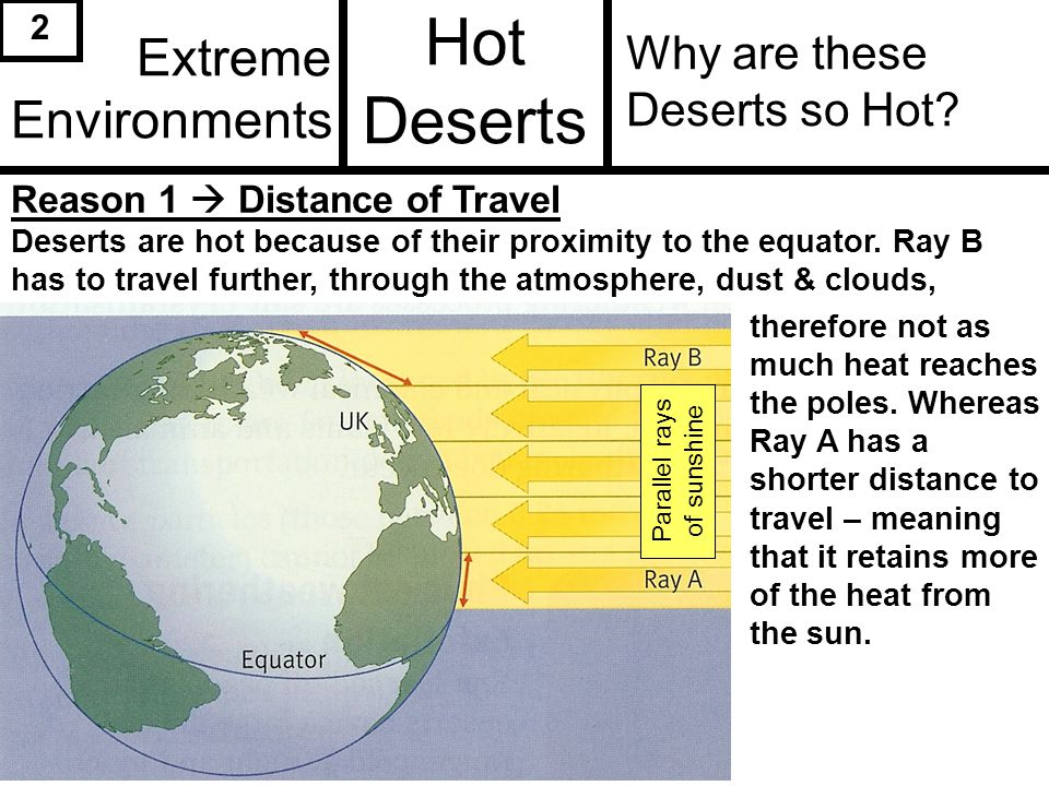 Extreme Environments How have people reacted to Hot Deserts (Historical reports) Hot Desert 12 Historical reports: An example of the start of a report from Wilfred Thesiger.