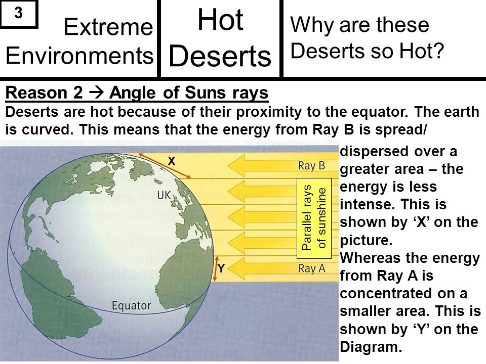 Reason 2  Angle of Suns rays Deserts are hot because of their proximity to the equator.