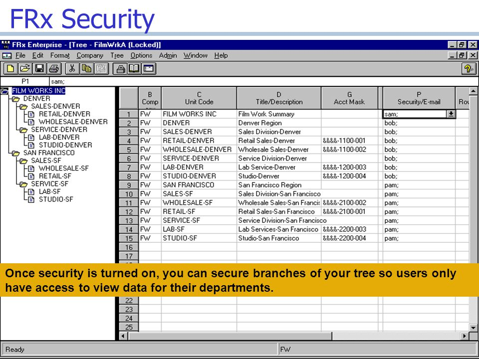 FRx Security Once security is turned on, you can secure branches of your tree so users only have access to view data for their departments.