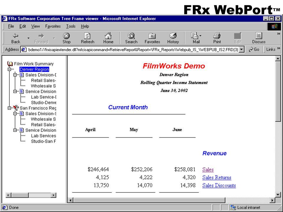 FRx WebPort ™