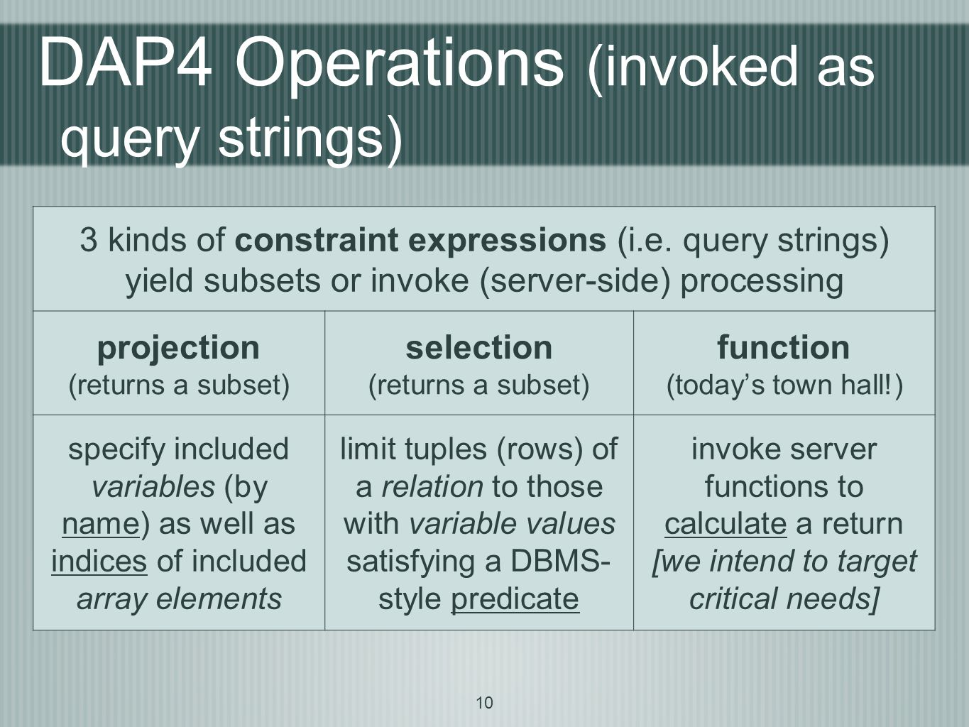 10 DAP4 Operations (invoked as query strings) 3 kinds of constraint expressions (i.e.
