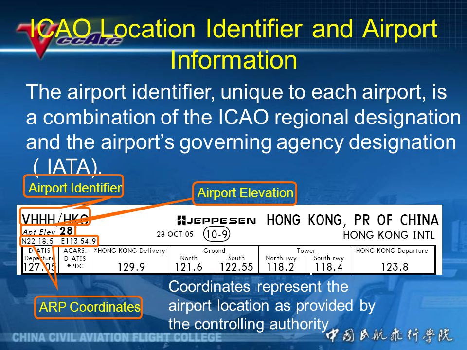 ICAO Location Identifier and Airport Information The airport identifier, unique to each airport, is a combination of the ICAO regional designation and the airport's governing agency designation ( IATA).