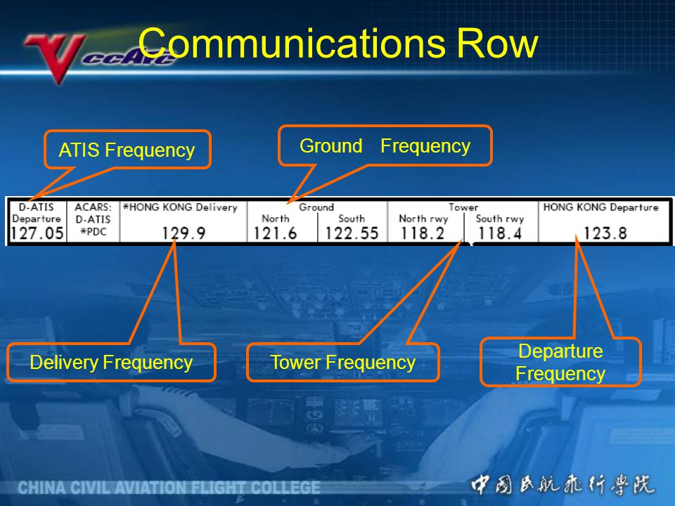 Communications Row ATIS Frequency Delivery Frequency Ground Frequency Departure Frequency Tower Frequency