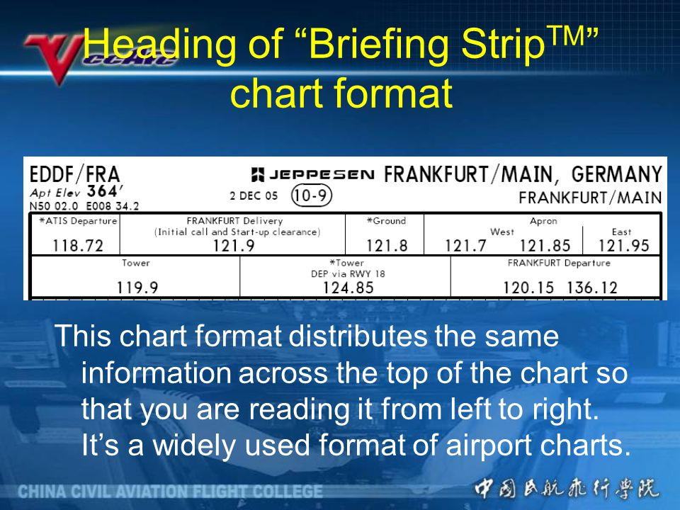 Heading of Briefing Strip TM chart format This chart format distributes the same information across the top of the chart so that you are reading it from left to right.