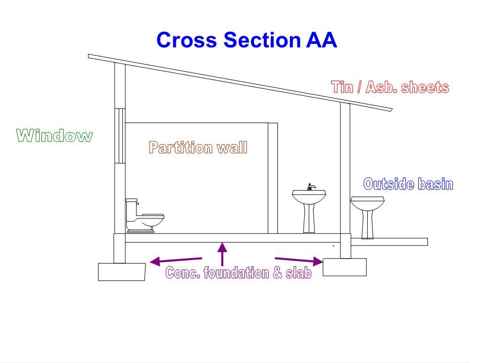 Cross Section AA