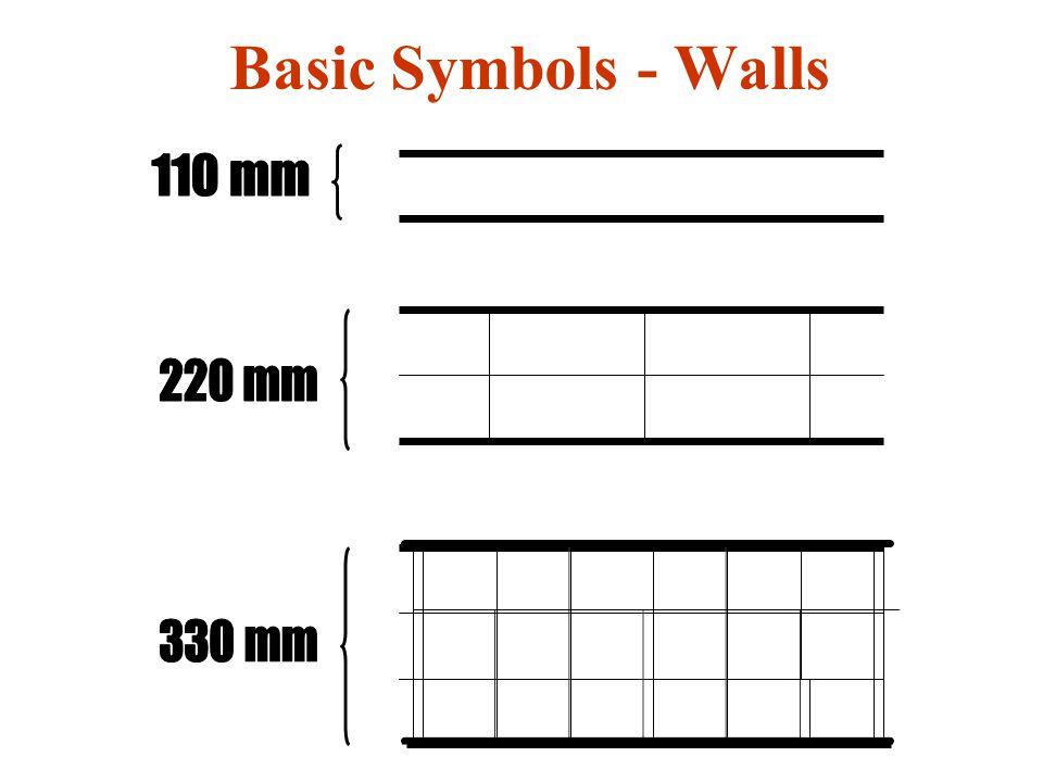 Basic Symbols - Walls