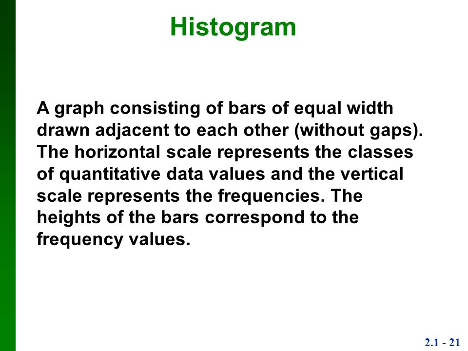 2.1 - 21 Histogram A graph consisting of bars of equal width drawn adjacent to each other (without gaps).