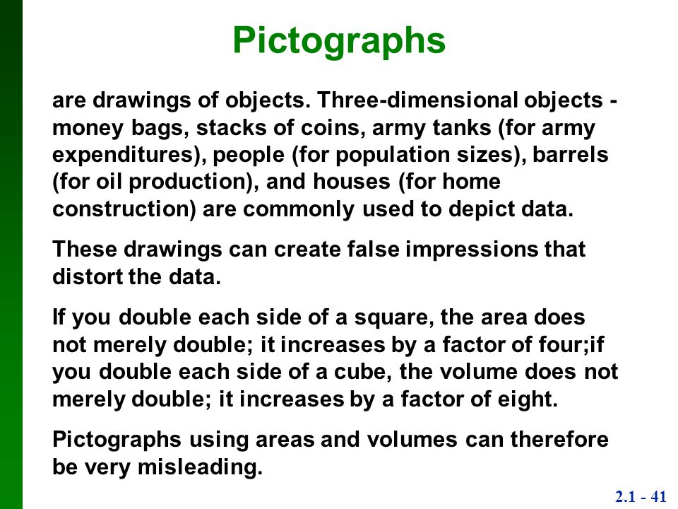 2.1 - 41 Pictographs are drawings of objects.