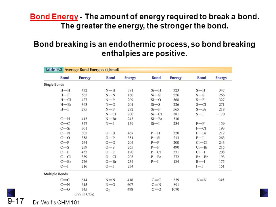 9-17 Dr. Wolf's CHM 101 Bond Energy - The amount of energy required to break a bond. The greater the energy, the stronger the bond. Bond breaking is a