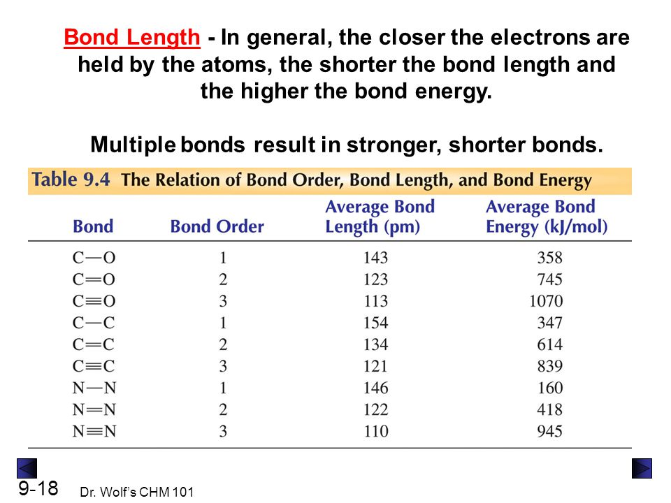 9-18 Dr. Wolf's CHM 101 Bond Length - In general, the closer the electrons are held by the atoms, the shorter the bond length and the higher the bond