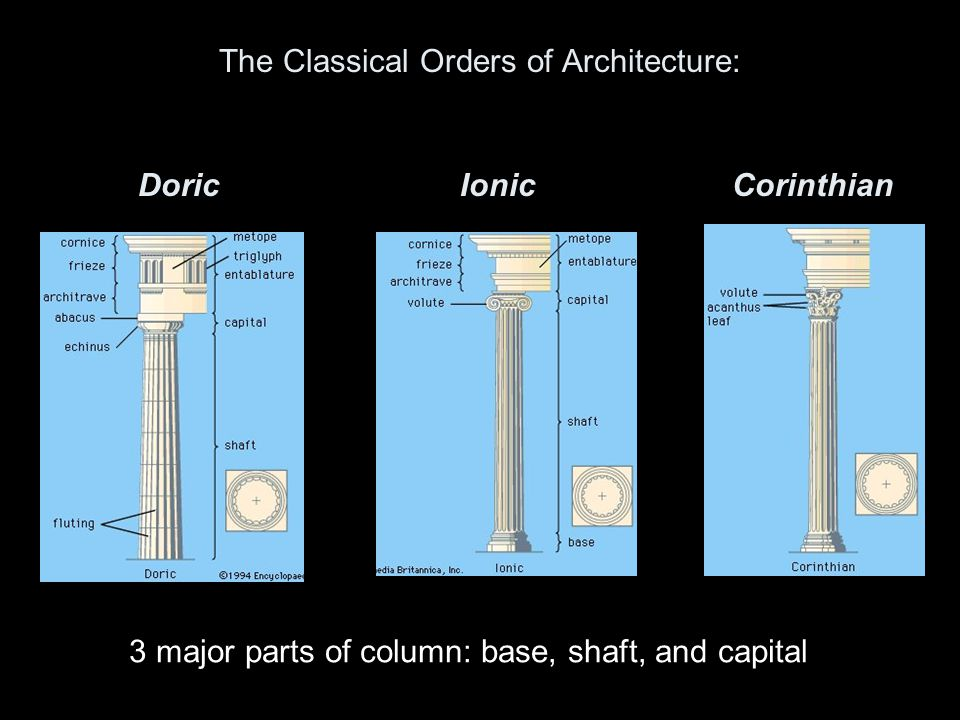 The Classical Orders of Architecture: Doric Ionic Corinthian 3 major parts of column: base, shaft, and capital