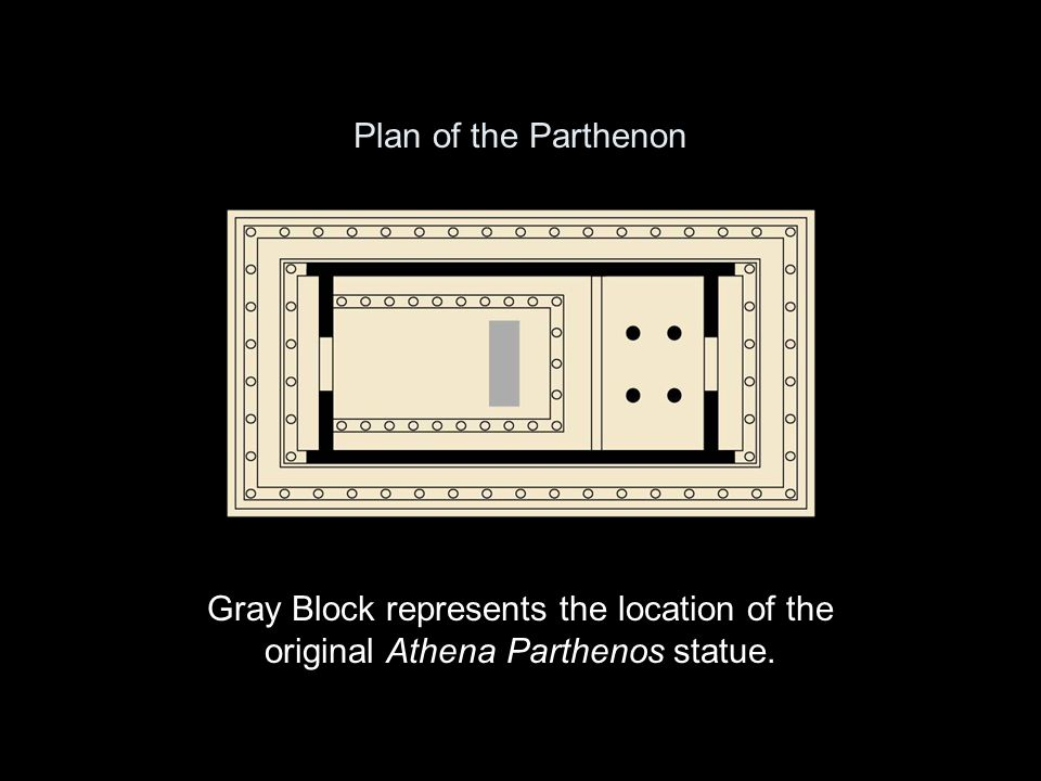 Plan of the Parthenon Gray Block represents the location of the original Athena Parthenos statue.