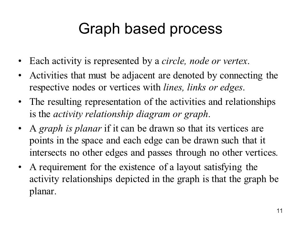 11 Graph based process Each activity is represented by a circle, node or vertex.