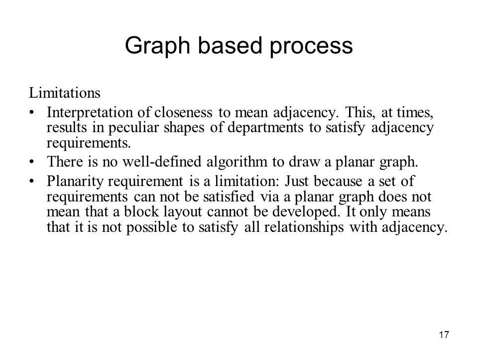 17 Graph based process Limitations Interpretation of closeness to mean adjacency.