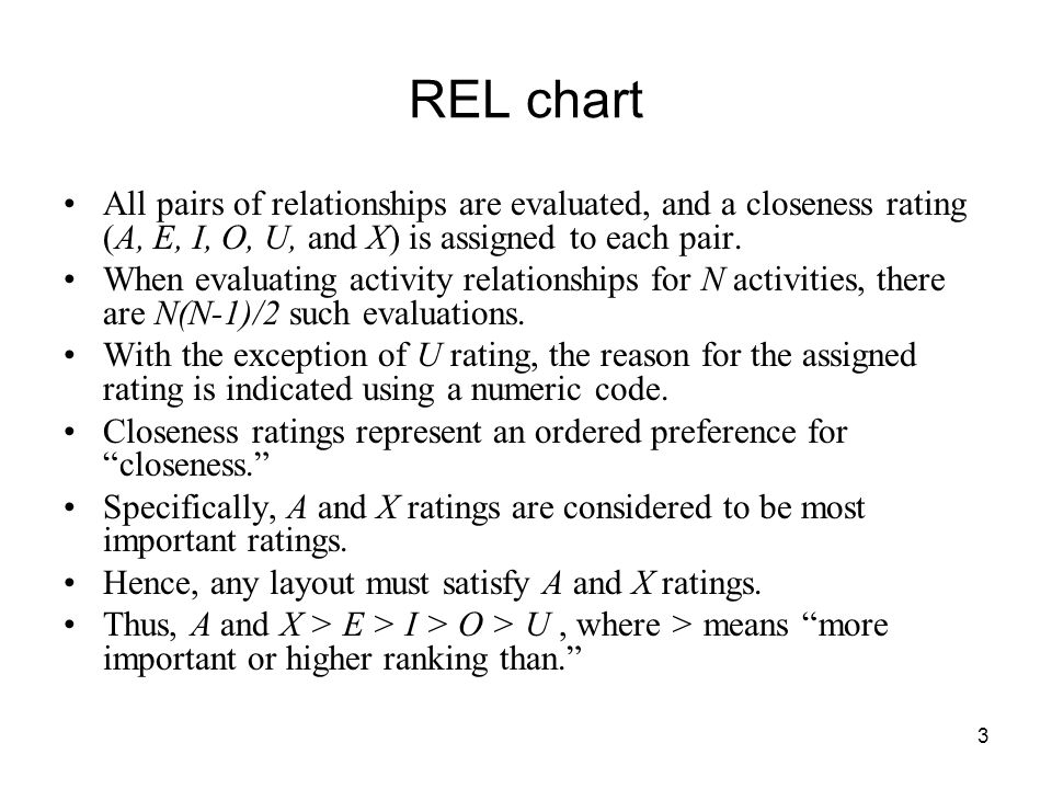 3 REL chart All pairs of relationships are evaluated, and a closeness rating (A, E, I, O, U, and X) is assigned to each pair.