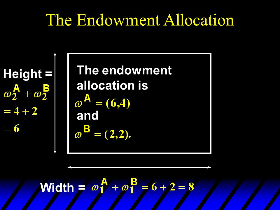 Width = Height = The endowment allocation is and The Endowment Allocation