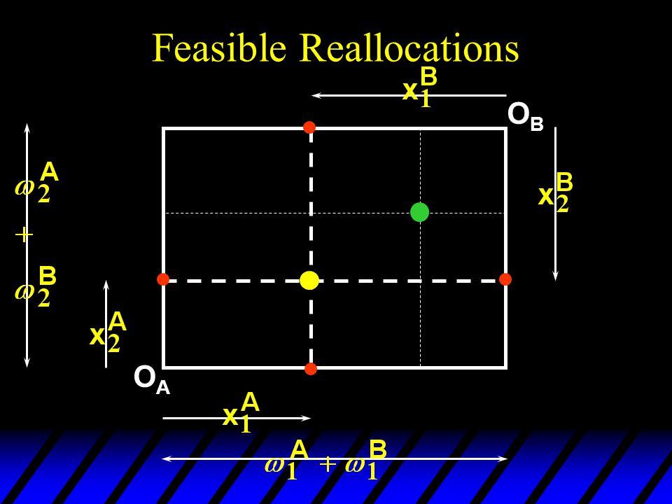 Feasible Reallocations OAOA OBOB