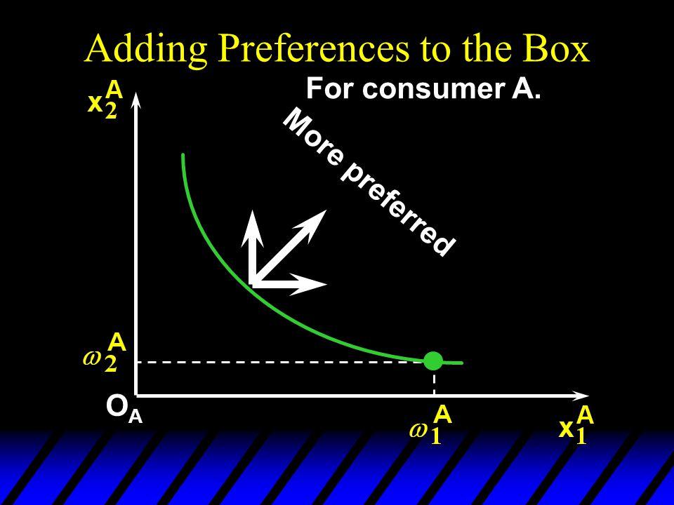 Adding Preferences to the Box More preferred For consumer A. OAOA